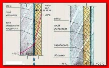 Утепление стен пенопластом изнутри: все что нужно знать