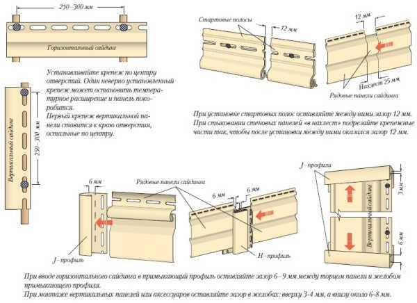 Акриловый сайдинг деке и альта профиль: характеристики альта профиль