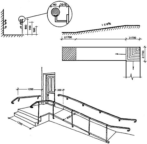 Правильный угол уклона пандуса для инвалидных колясок: фото, размеры в жилых домах