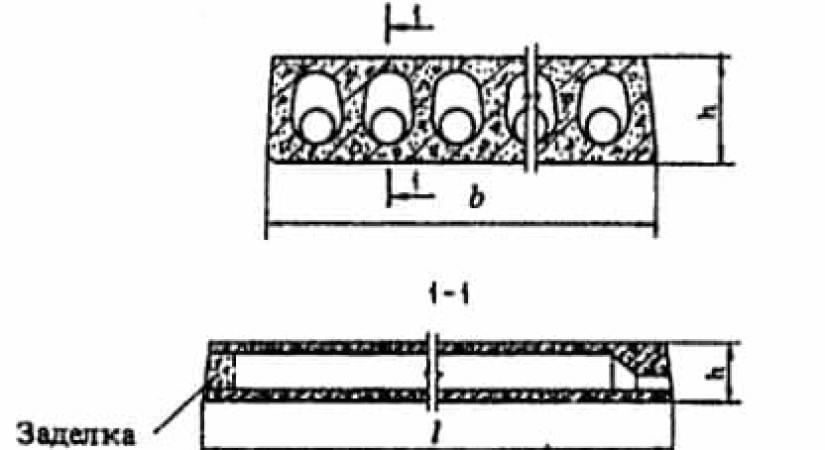 Плиты перекрытия: виды, особенности, маркировка по госту, цены