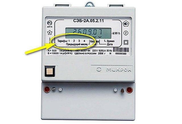 Какой счетчик электроэнергии выбрать, чтобы перестать переплачивать?