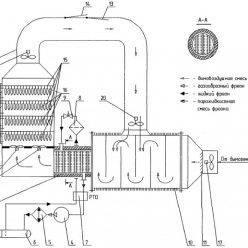 Дымогенератор для холодного копчения своими руками: как сделать самодельный для коптильни своими руками