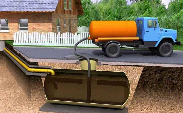 Как выбрать автономный септик для установка на участке загородного дома?