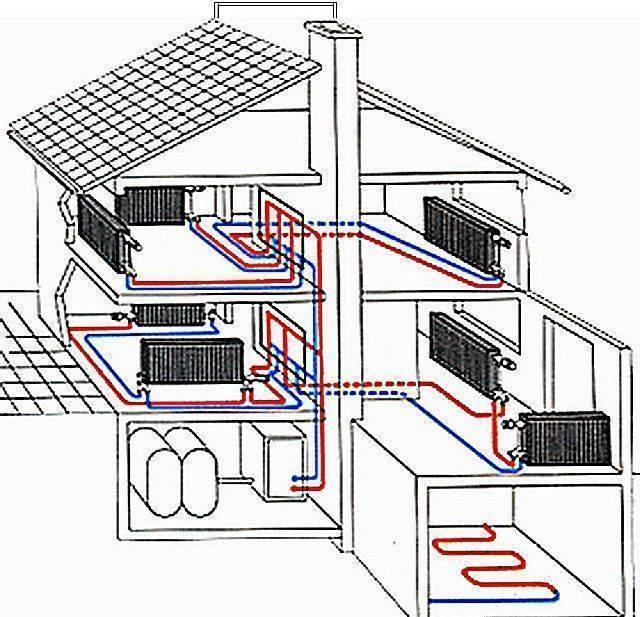 Отопление каркасного дома: что дешевле и надежнее для обогрева?