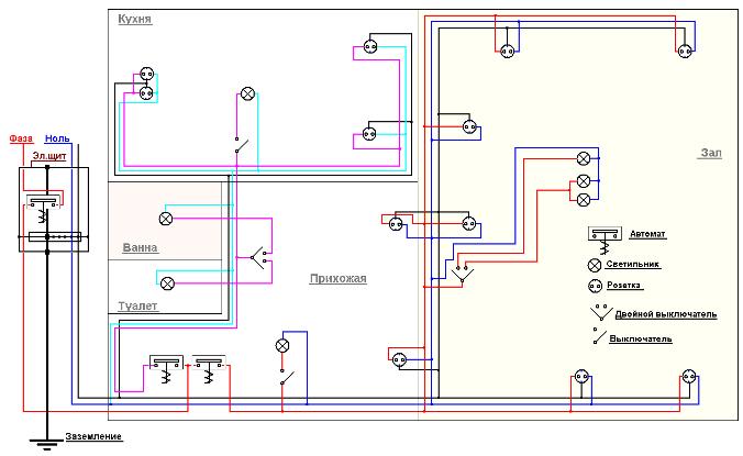 Разводка электропроводки в частном доме и квартире
