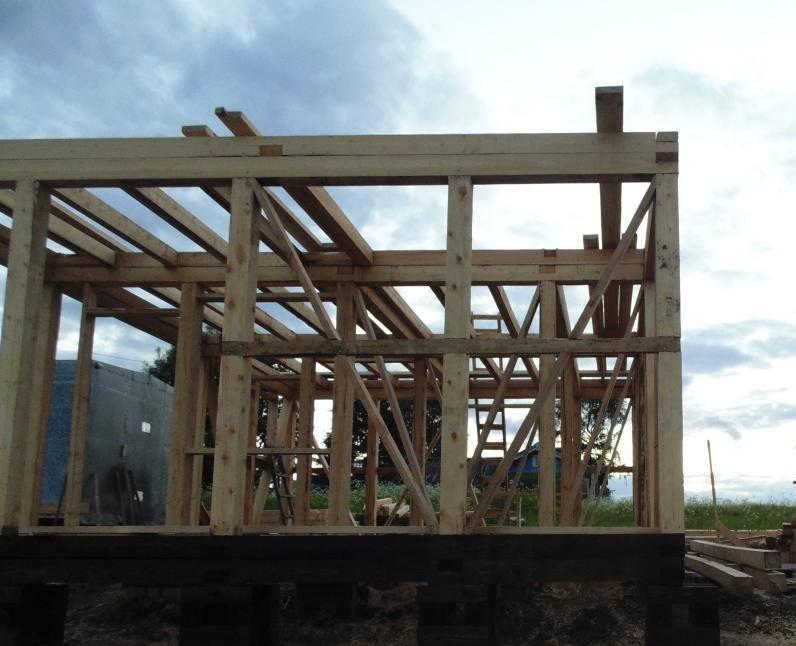 Каркасный дом 6 на 6 с мансардой, преимущества и порядок строительства проекта