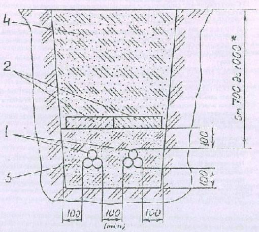 Прокладка кабеля в земле идеальный вариант электролинии в загородном доме либо на дачном участке.