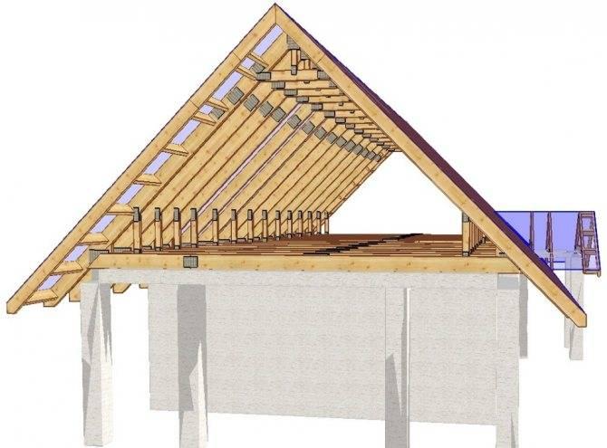 Двухскатная крыша своими руками: как сделать, чертежи, фото, пошаговая инструкция, видео, стропила, установка, дома, бани, сарая, беседка, монтаж