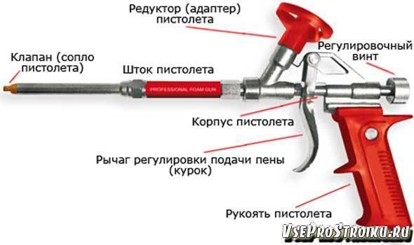 Как пользоваться пистолетом для монтажной пены?