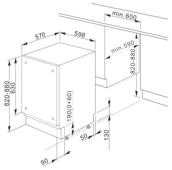 Глубина посудомоечных машин (40, 45, 50 см и др)