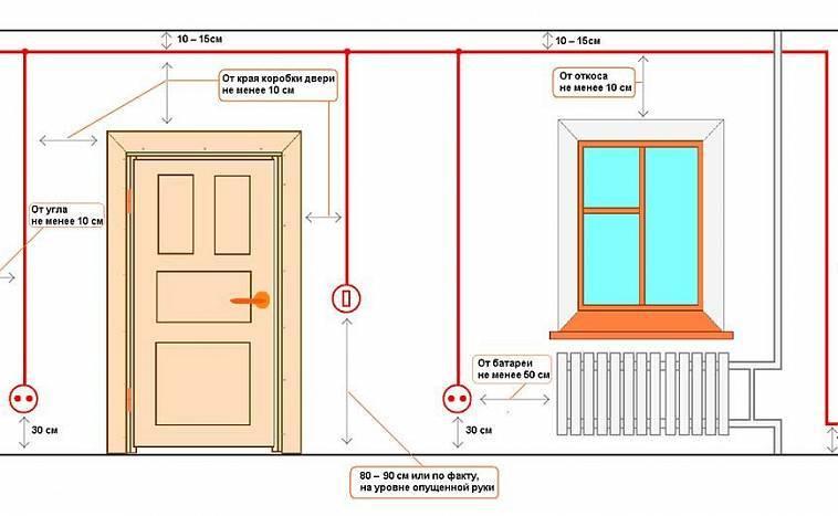 Проводка в гараже — тонкости проектирования и монтажа