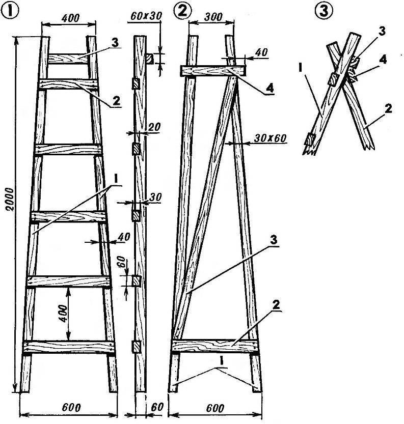 Как сделать лестницу своими руками - чертежи и видео