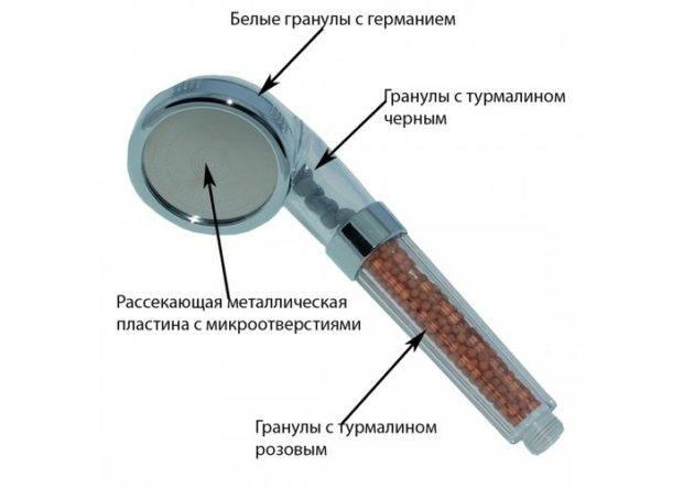 Штанга (карниз) для шторы в ванную: виды, материалы, выбор, установка