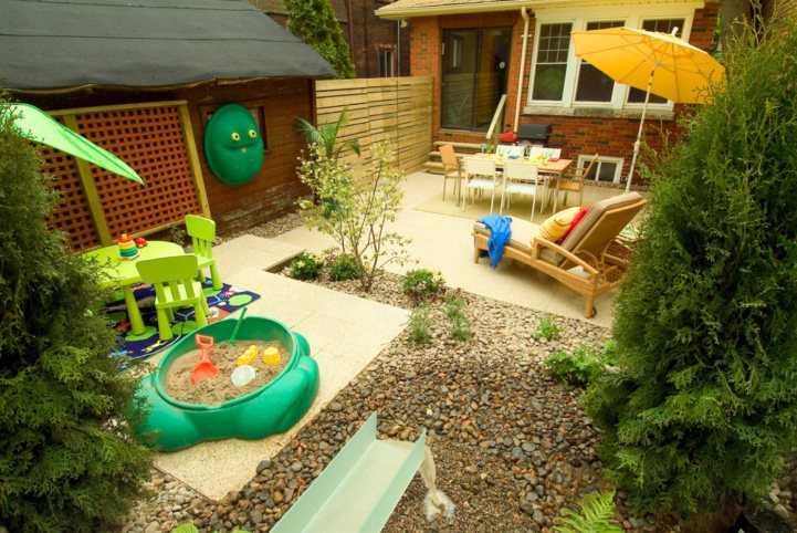 Ландшафтный дизайн двора частного дома: фото, основные приёмы оформления