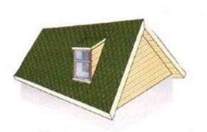 Слуховое окно на крыше — конструкция и чертежистройкод
