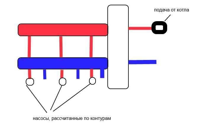 Разделитель гидравлический: описание, назначение | отопление дома и квартиры
