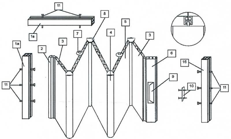 Откатные ворота (117 фото): раздвижные и сдвижные автоматические ограждения, универсальный выдвижной механизм