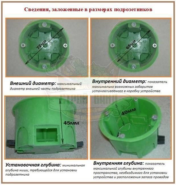 Подрозетники для гипсокартона: установка подрозетников в гипсокартон, размеры подрозетника, как правильно установить