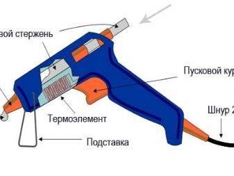 Как пользоваться клеевым пистолетом и что можно клеить