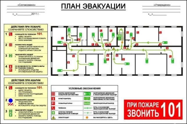 План эвакуации при пожаре требования 2019 г образец