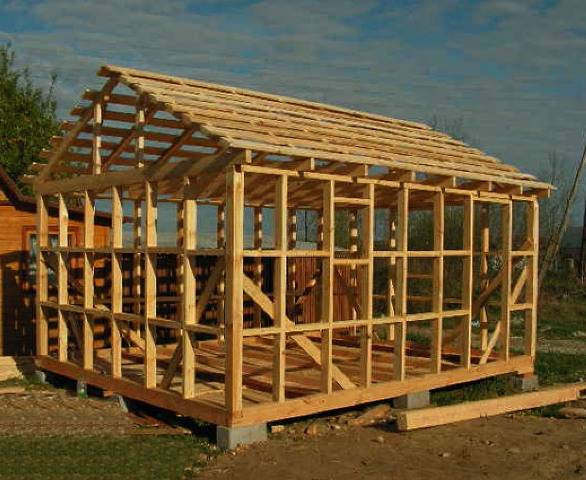 Как строить каркасный дом своими руками правильно и недорого: видео-инструкция поэтапной постройки