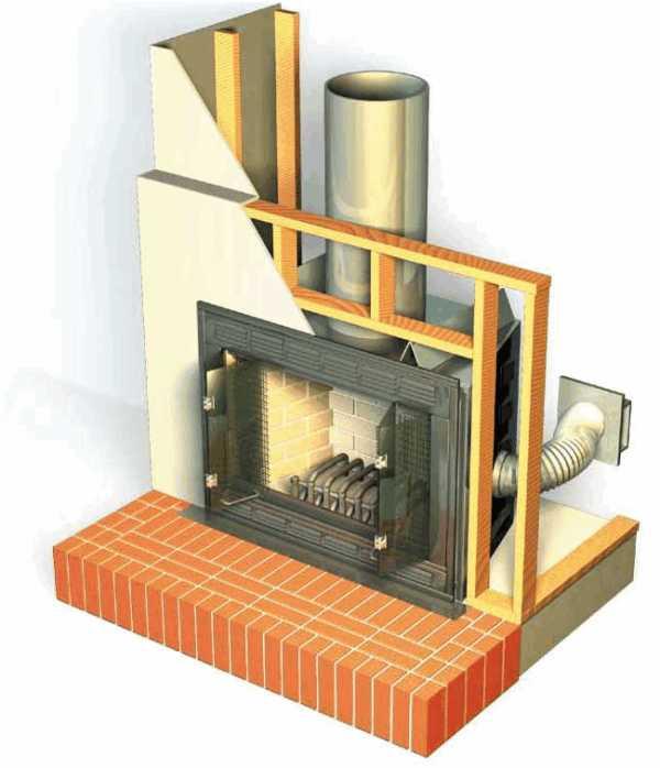 Установка камина и монтаж дымохода: как правильно установить топку и стальной дымоход для печи-камина бранденбург