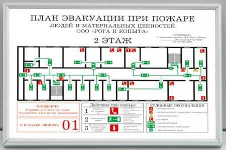 Как составить план эвакуации при пожаре