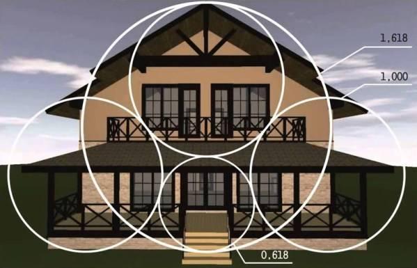 Правило золотого сечения в архитектуре, строительстве и дизайне - мудрые советы
