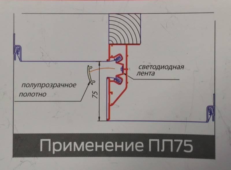Профиль для натяжного потолка: виды, размеры багетов, направляющие, ширина и способы крепления