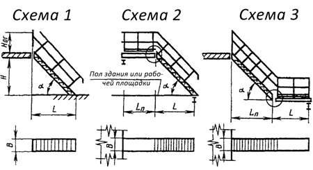Лестница из профильной трубы своими руками: схема, виды и сварочные работы