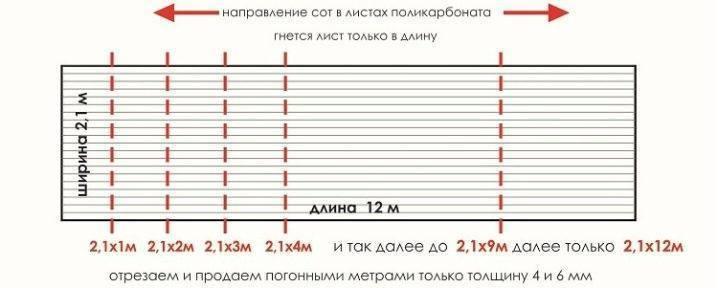 Виды домашних теплиц шириной 2 метра