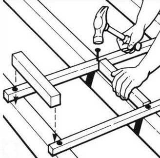 Чем резать ондулин на крышу удобно и качественно