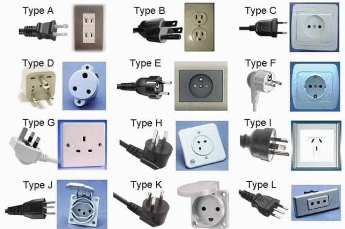 Виды, устройство и маркировки современных электрических бытовых розеток