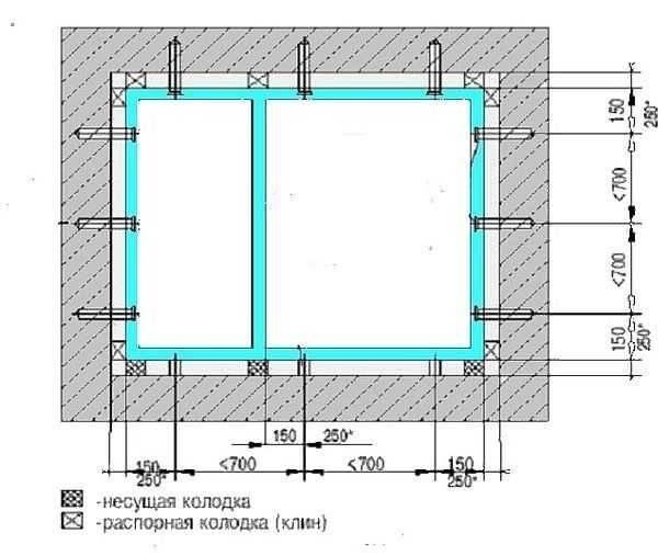 Как поставить пластиковые окна самому: инструкция и видео