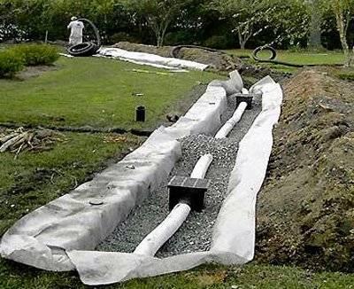 Выпуски канализации и ливневка: особенности и монтаж