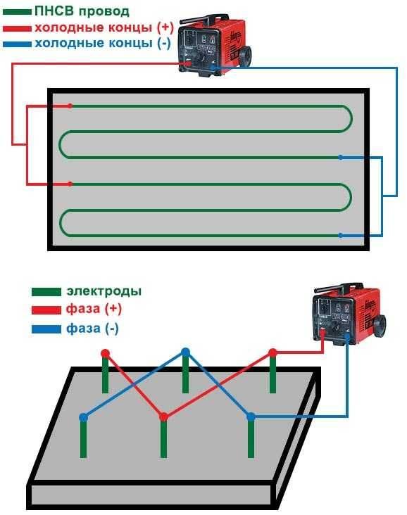 Прогрев бетона электродами: схема подключения, технология прогревочных работ