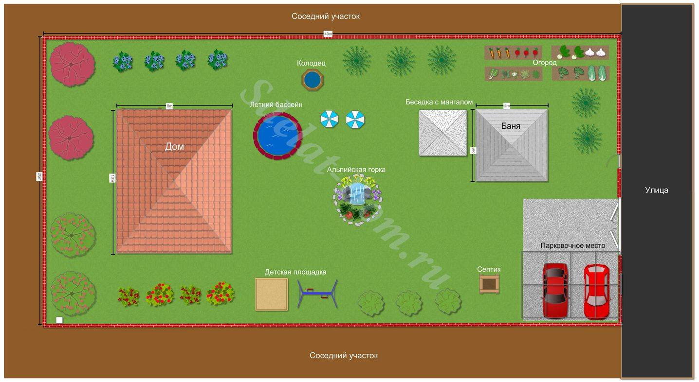 Ландшафтный дизайн участка площадью 25 соток (47 фото): проекты оформления частного участка