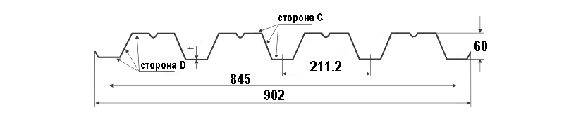 Размеры металлопрофиля для крыши: толщина, ширина и длина профлиста