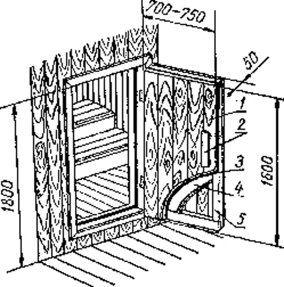 Стеклянная дверь в парную: стандартная дверь в парилку с деревянной коробкой, размер и высота