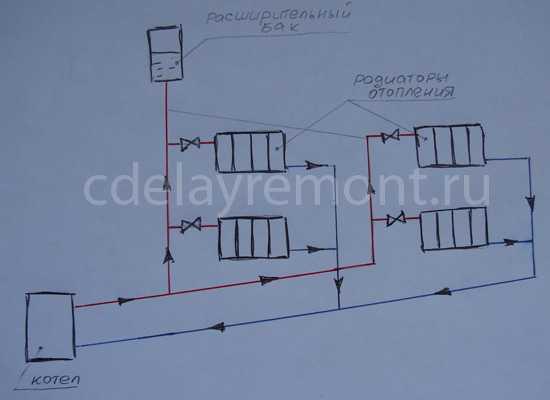 Схема отопления от газового котла в двухэтажном доме: обзор лучших вариантов и их сравнение между собой