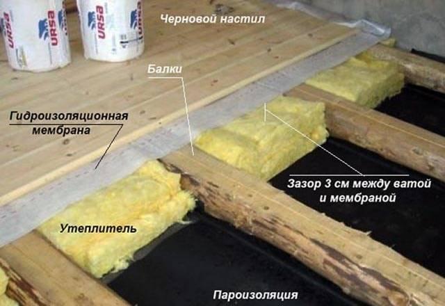 Чем утеплить деревянный дом снаружи: не сложно и не дорого