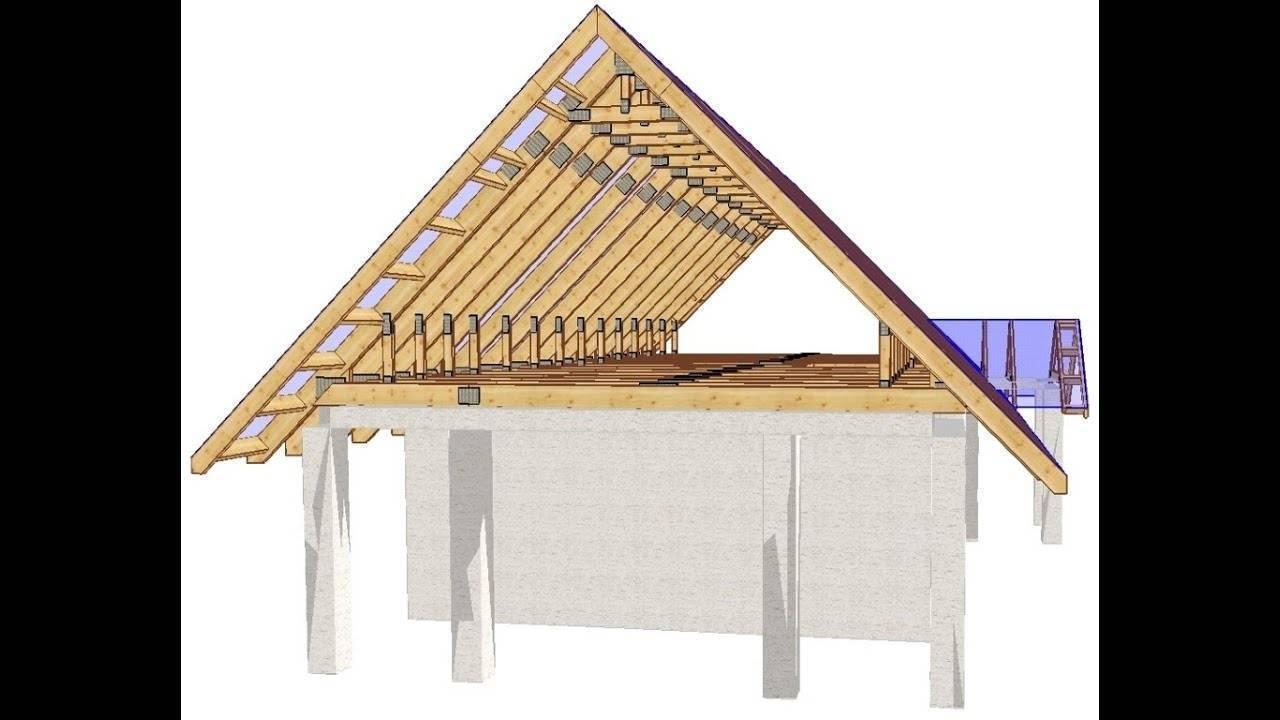 Крыша своими руками: пошаговая инструкция проектирования и секреты монтажа простых и сложных конструкций (110 фото)