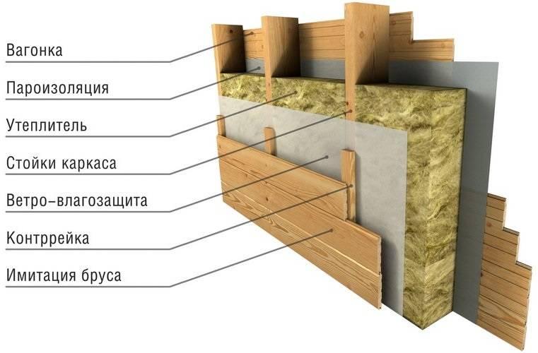 Оправдано ли строить каркасный дом: 10 мифов- преимущества и недостатки : отзывы экспертов строителей +видео проекты