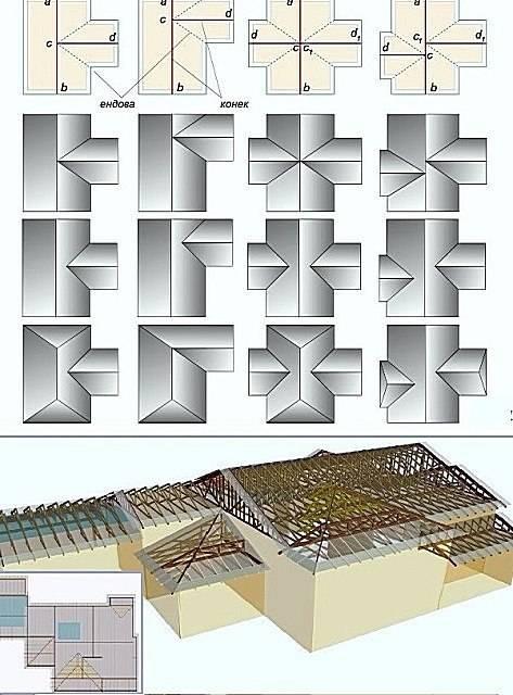 Как устроена конструкция стропильной системы, какую лучше выбрать