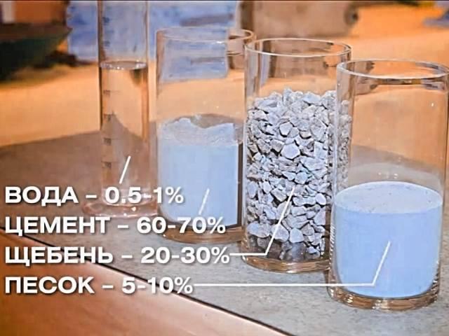Рецепты и пропорции бетона-самомеса — как приготовить качественный бетон своими руками