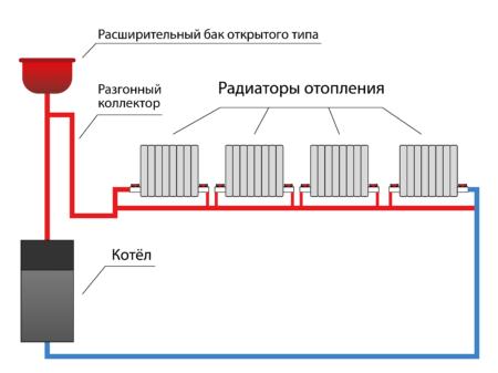 Какой обогреватель для дома самый экономичный и недорогой с высоким кпд в 2021 году? - knigaelektrika.ru