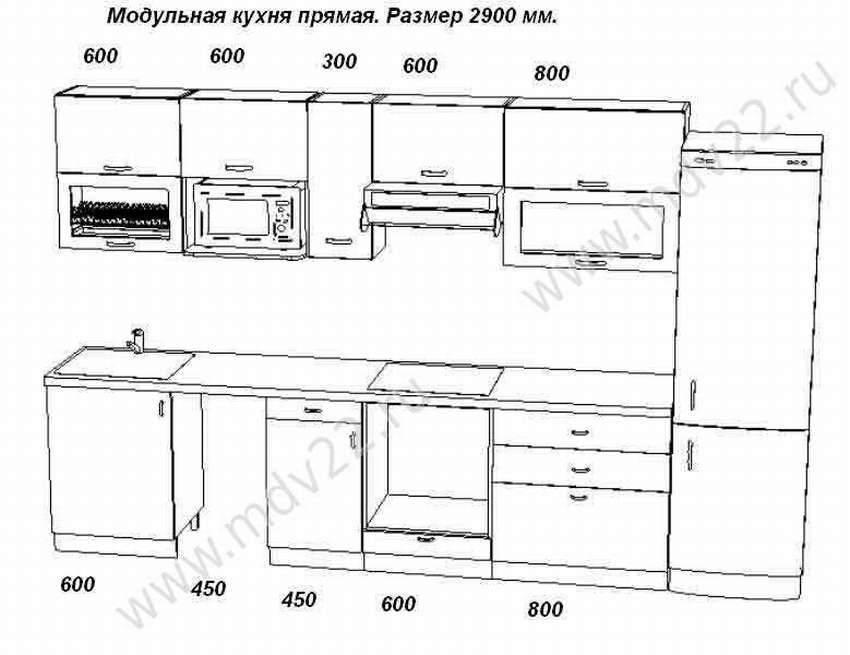 Как сделать кухонный шкаф своими руками для нижнего ряда кухни