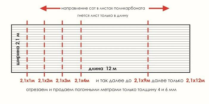 Расчет поликарбоната на теплицу: сколько нужно поликарбонатных листов на строения с размерами 3 на 4 и 3 на 6 метров