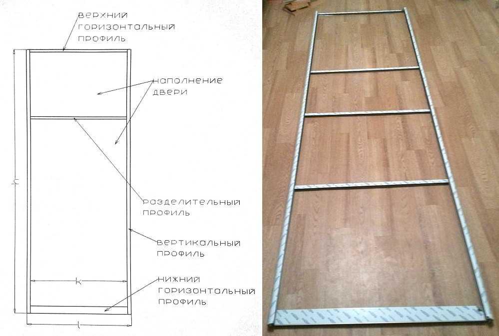 Как сделать шкаф-купе своими руками в домашних условиях: пошаговая инструкция по изготовлению, установке наполнения и дверей с чертежами и размерами