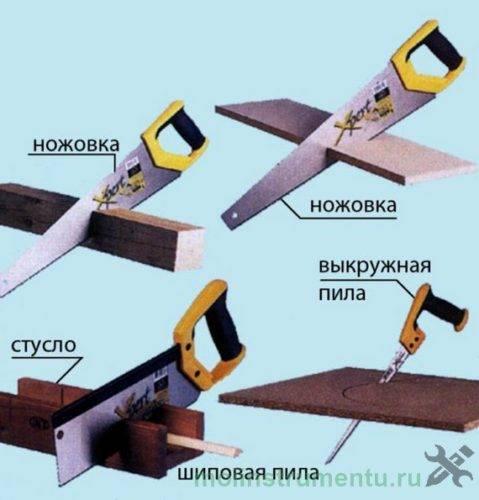 Ножовки по дереву для дома их виды и требования к выбору